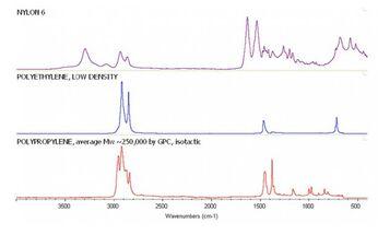 Библиотеки ИК-спектров